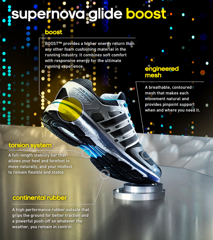 check-out c0a89 2ac42 technologie boost adidas,Ultra Boost adidas amorti
