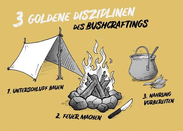 Die goldenen drei Disziplinen beim Bushcrafting in der Natur